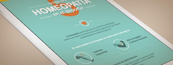 Blog - Infografías I